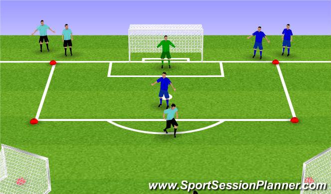 Football/Soccer Session Plan Drill (Colour): 1v1 Starting Back to Goal