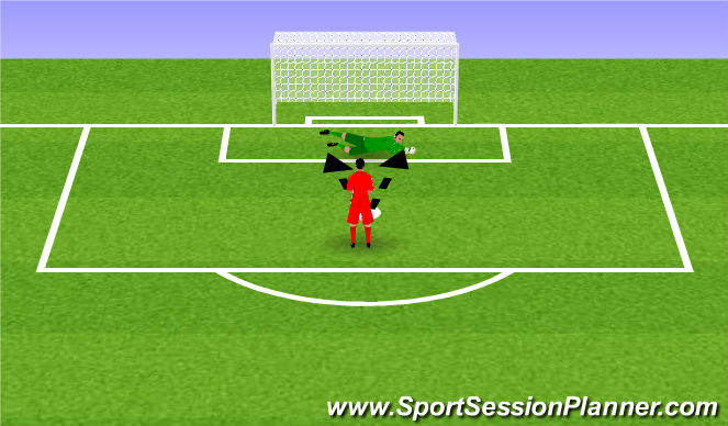 Football/Soccer Session Plan Drill (Colour): Technique Progressions