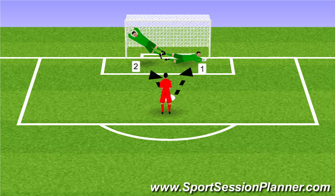 Football/Soccer Session Plan Drill (Colour): Technique Progression