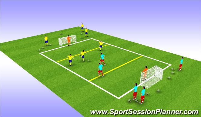 Football/Soccer Session Plan Drill (Colour): Progression 3v2 to 2v1