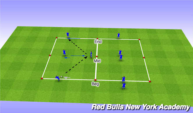 Football/Soccer Session Plan Drill (Colour): Receiving Diagonal Pass