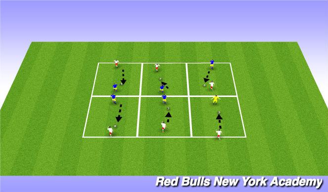 Football/Soccer Session Plan Drill (Colour): 1 vs 1 / 1 vs 1 + 1