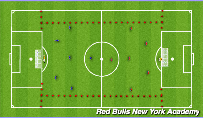 Football/Soccer Session Plan Drill (Colour): Lofted Pass Conditioned Game
