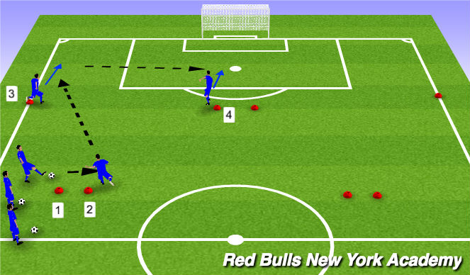 Football/Soccer Session Plan Drill (Colour): Lofted Pass Technical