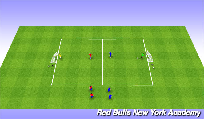 Football/Soccer Session Plan Drill (Colour): 2v2 Combination to goal