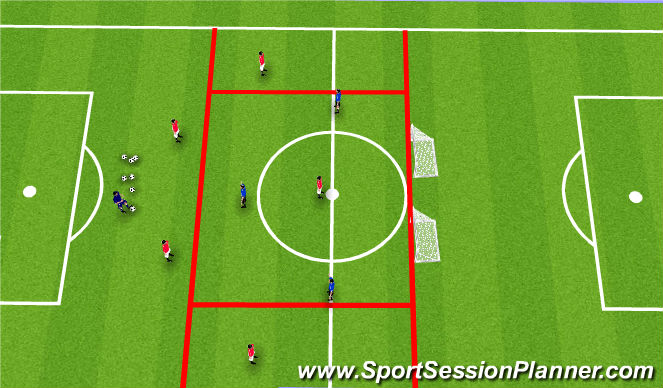 Football/Soccer Session Plan Drill (Colour): Line of Confrontation: Part 1