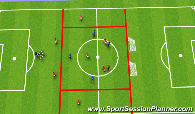 Football/Soccer Session Plan Drill (Colour): Line of Confrontation: Part 2
