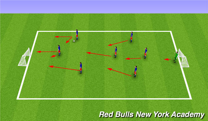 Football/Soccer Session Plan Drill (Colour): Attacking Tacti