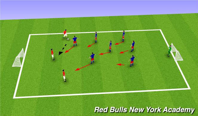 Football/Soccer Session Plan Drill (Colour): Defense