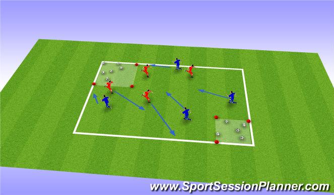 Football/Soccer Session Plan Drill (Colour): Skill (Semi Opposed)