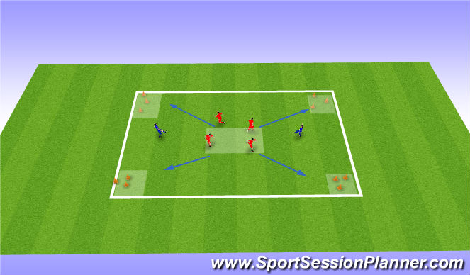 Football/Soccer Session Plan Drill (Colour): Game (Semi Opposed)