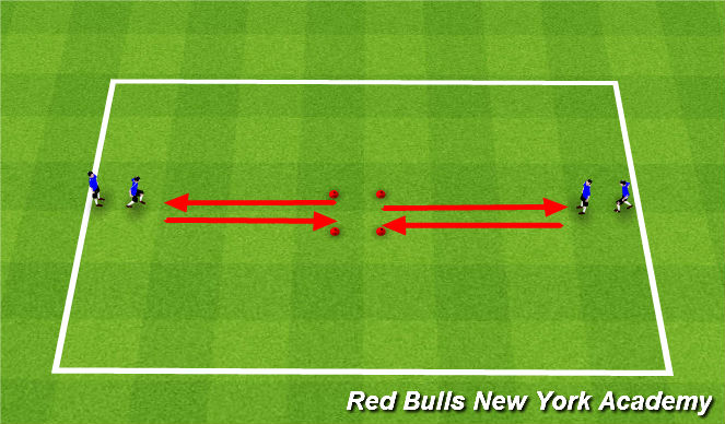 Football/Soccer Session Plan Drill (Colour): Technical Turns (Unopposed)