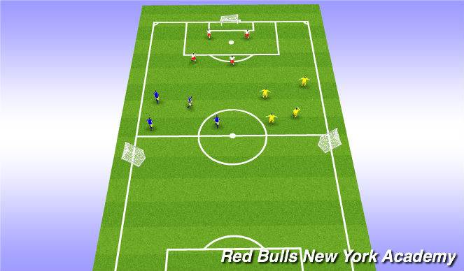 Football/Soccer Session Plan Drill (Colour): 3 Goal Posession