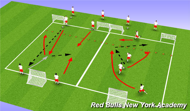Football/Soccer Session Plan Drill (Colour): Full Opposed