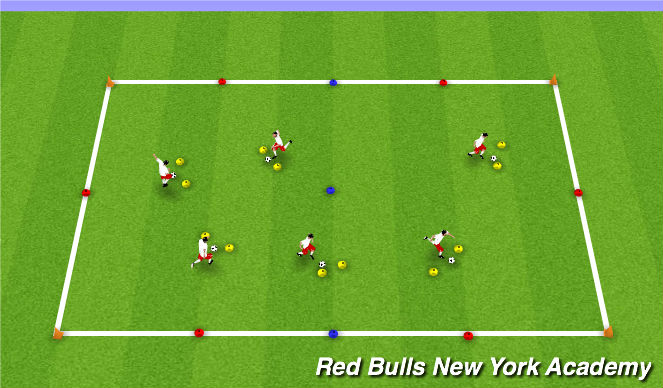 Football/Soccer Session Plan Drill (Colour): Warm Up- Gates