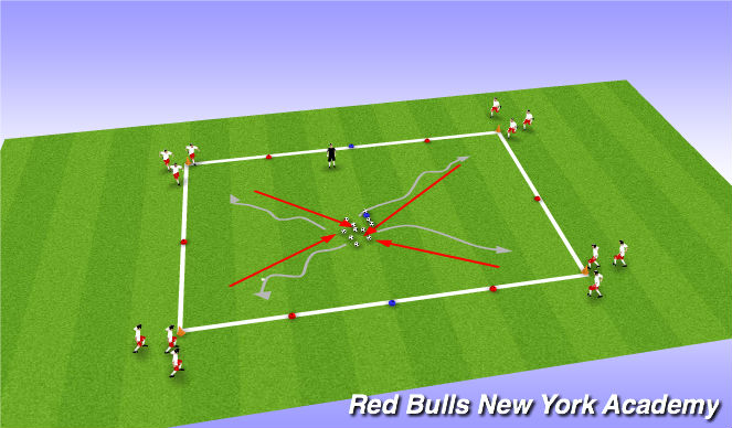 Football/Soccer Session Plan Drill (Colour): Tresure Hunt- U-turn