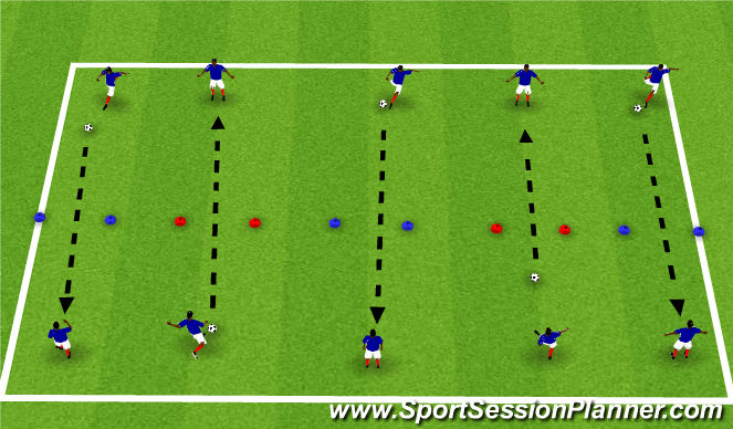 Football/Soccer Session Plan Drill (Colour): Striking Through Gates to Partner