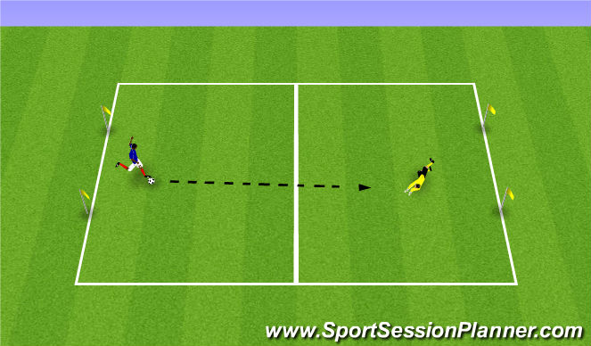 Football/Soccer Session Plan Drill (Colour): Goalkeeper Wars