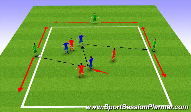 Football/Soccer Session Plan Drill (Colour): Drill 1 - Switching Play 3v3 (+3)