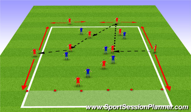 Football/Soccer Session Plan Drill (Colour): Drill 2 - 6v6 (+4) Position Specific Switching Play Dynamic Game
