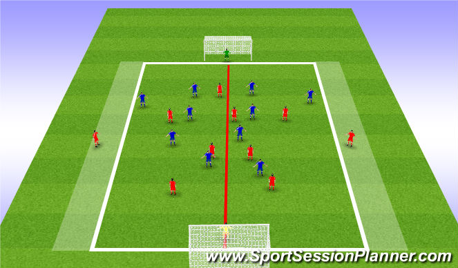 Football/Soccer Session Plan Drill (Colour): SSG - Switching Play with Divided Pitch and Side Zones