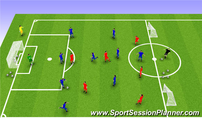 Football/Soccer Session Plan Drill (Colour): Defensive Midfield Pressing