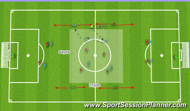 Football/Soccer Session Plan Drill (Colour): Developing Attacks In Wide Areas