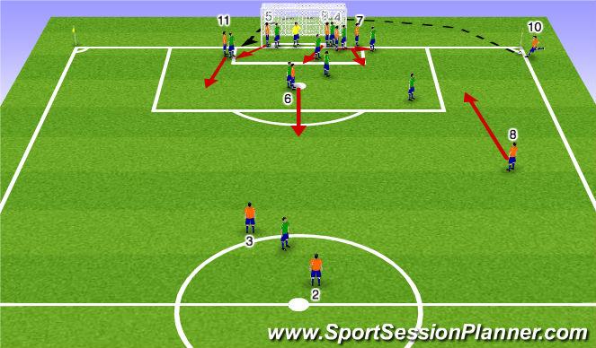 Football/Soccer Session Plan Drill (Colour): Goal Line Corner