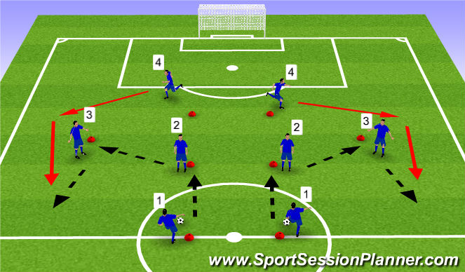 Football/Soccer Session Plan Drill (Colour): Warm-up: Mushroom Passing Exercise