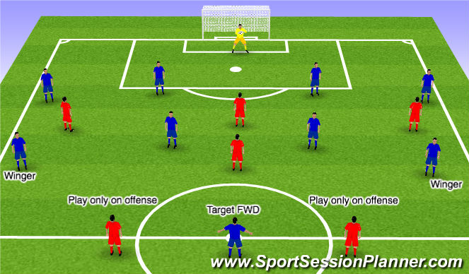 Football/Soccer Session Plan Drill (Colour): Offense vs Defense- 8v4