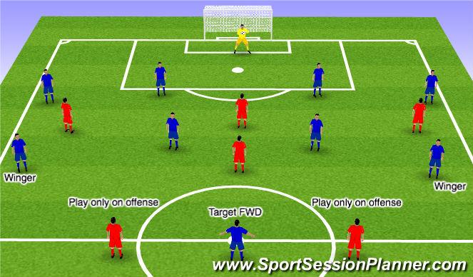 Football/Soccer Session Plan Drill (Colour): Offense vs Defense- 8v4