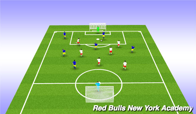 Football/Soccer Session Plan Drill (Colour): Street Soccer