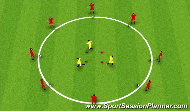 Football/Soccer Session Plan Drill (Colour): Off The Ball Movement - Skill Intro