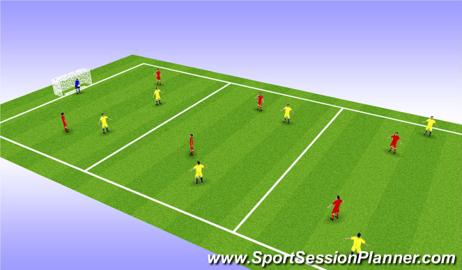 Football/Soccer Session Plan Drill (Colour): Off The Ball Movement - Skill Into