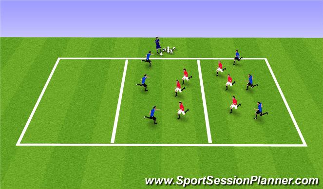 Football/Soccer Session Plan Drill (Colour): 3 Zone Defending