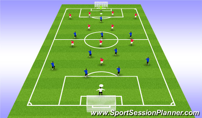 Football/Soccer Session Plan Drill (Colour): 11v11 Underload