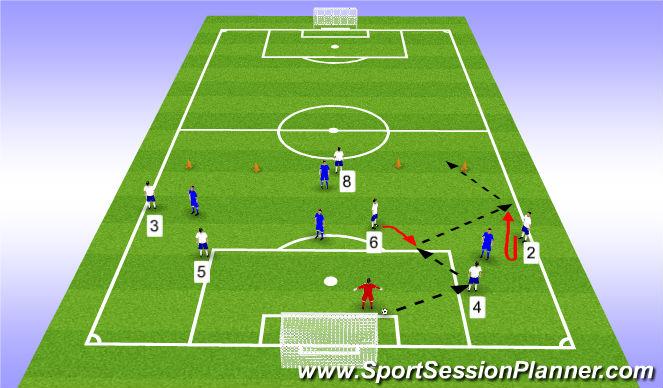 Football/Soccer Session Plan Drill (Colour): 7v4 1/3 field SSG