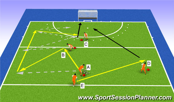Hockey Session Plan Drill (Colour): passing (1)