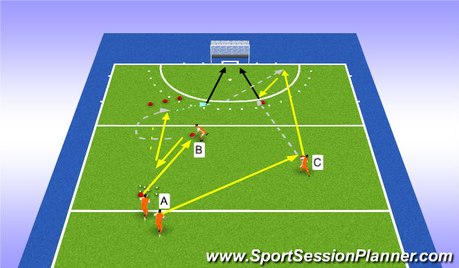Hockey Session Plan Drill (Colour): passing (2)