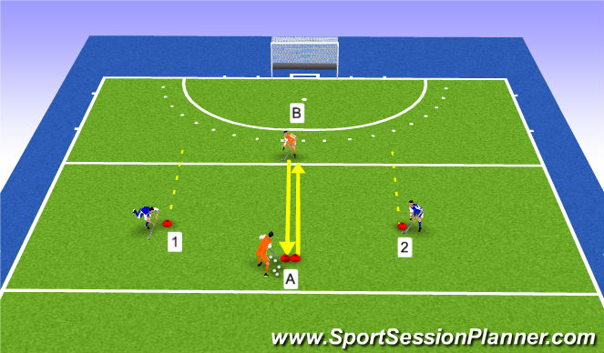 Hockey Session Plan Drill (Colour): 2v2 (1)