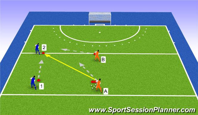 Hockey Session Plan Drill (Colour): 2v2 (2)