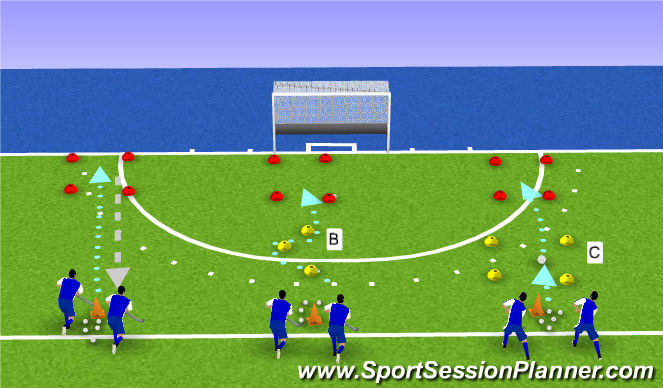 Hockey Session Plan Drill (Colour): estafette spel