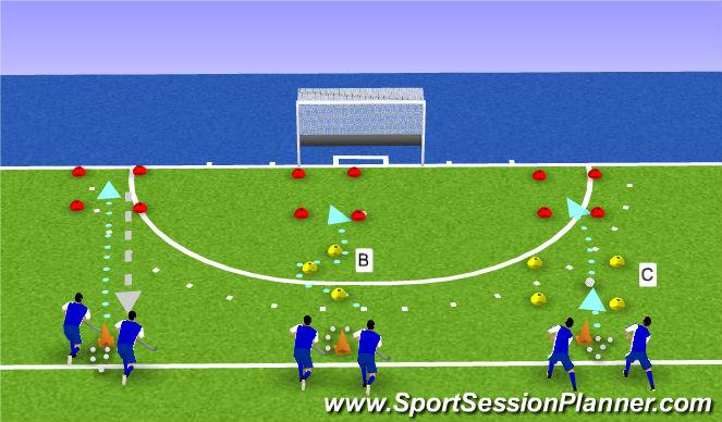 Hockey Session Plan Drill (Colour): estafette spel
