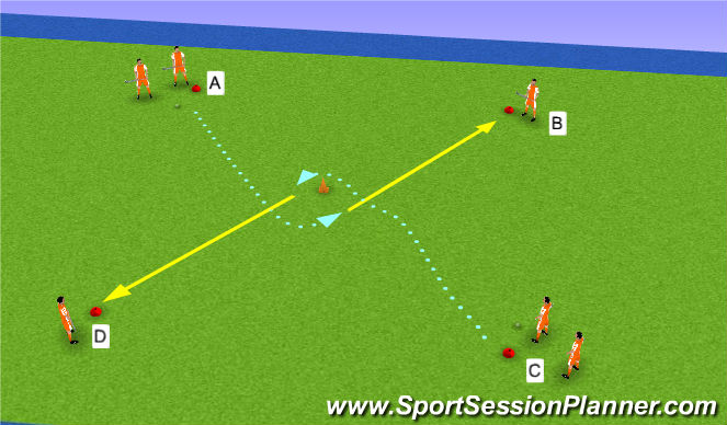 Hockey Session Plan Drill (Colour): warm-up drill: passing in de loop (90°)