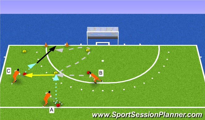 Hockey Session Plan Drill (Colour): scoren en verdedigen