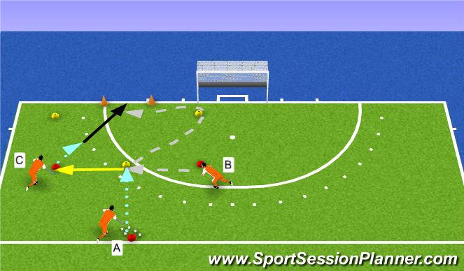 Hockey Session Plan Drill (Colour): scoren en verdedigen