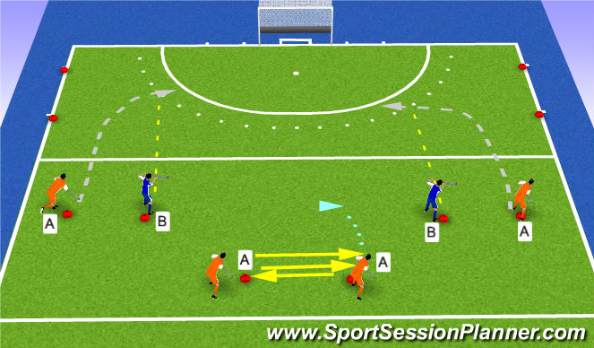 Hockey Session Plan Drill (Colour): 3v1