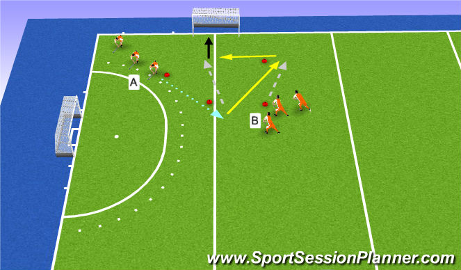 Hockey Session Plan Drill (Colour): combination > scoring