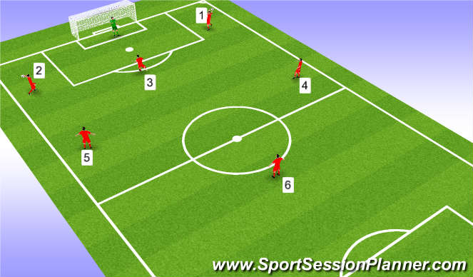 Football/Soccer Session Plan Drill (Colour): Handling and distribution