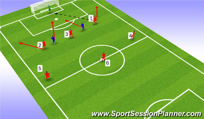Football/Soccer Session Plan Drill (Colour): Under pressure, clearing their lines.